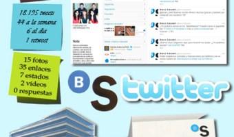 Infografia Banco Sabadell en Twitter Community Internet Enrique San Juan Cursos y servicios de Redes Sociales Social Media