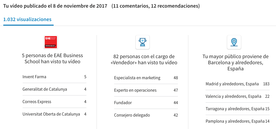 analytics video enrique san juan community internet linkedin