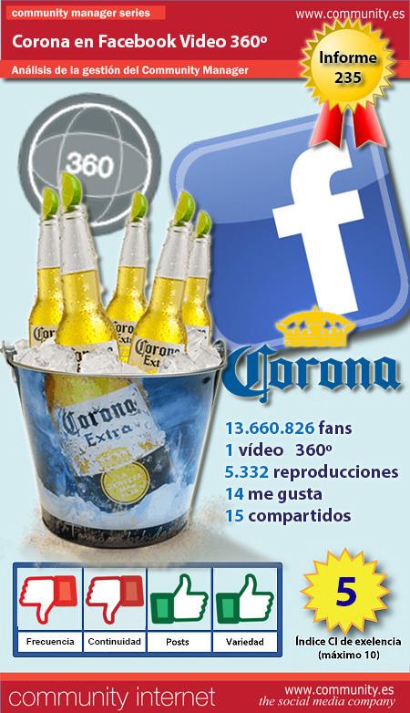 infografia Corona en Facebook Video 360 grados community internet the social media company
