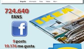 infografia ikea Facebook community internet the social media company