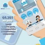 Mutua Madrileña y el cambio de algoritmo en Facebook