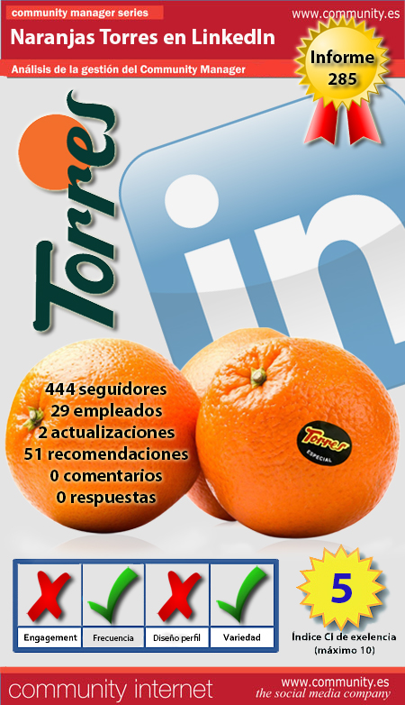 infografia naranjas torres Linkedin community internet the social media company community management