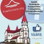 infografia puerto varas facebook community internet the social media company