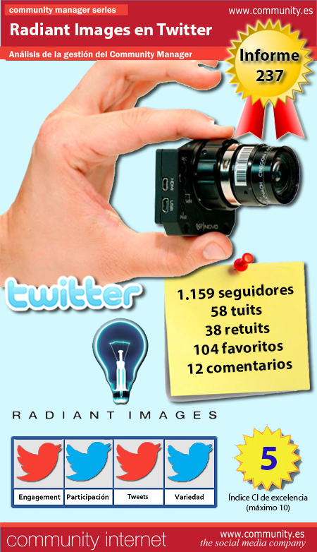 infografia radiant images twitter community internet the social media company
