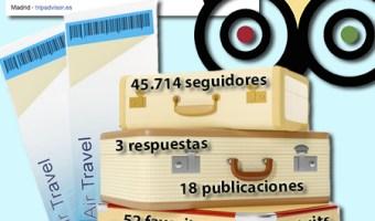 infografia tripadvisor espana twitter community internet the social media company