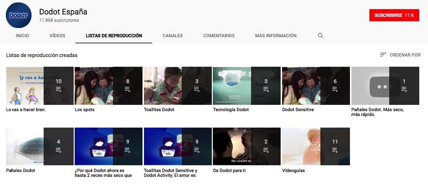 listas reproduccion dodot youtube analisis community internet