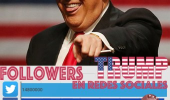 infografia-trump-community-internet-analisis