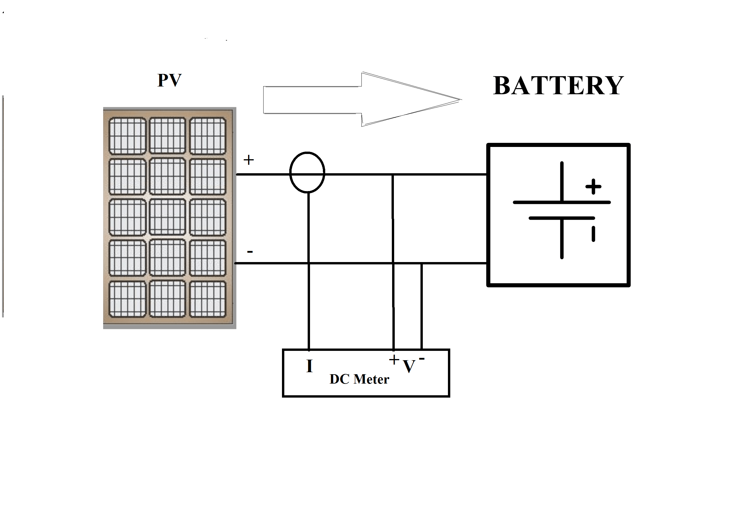 Dc Meter For Pv Output Measuring And Data Logging