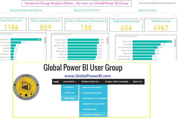 Global Power BI Facebook User Group Stats for year ...