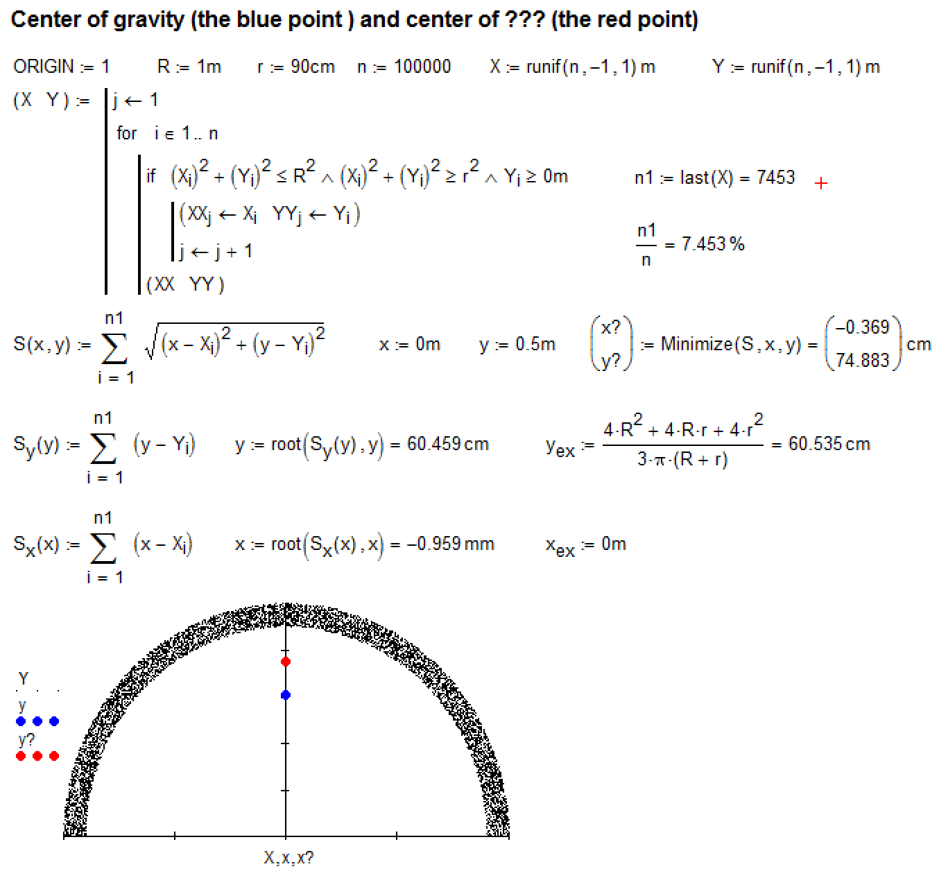Solved Center Of Gravity And Center Of
