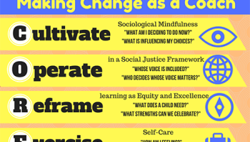 Ageofliteracy Social Justice Literacy Leadership That Values Equity And Sustainability Blog The Educator Collaborative Community
