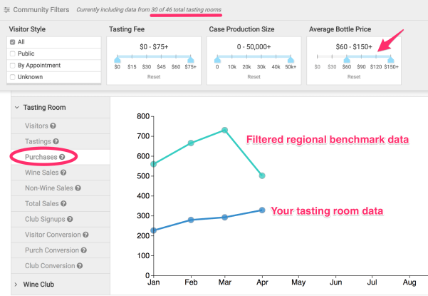 More Filters Graph View