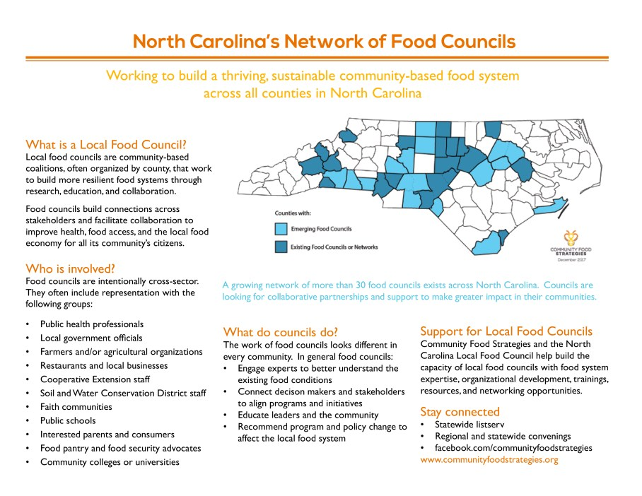 LocalFoodCouncils_overview_2018-1.jpg