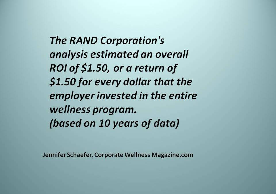 ROI for investing in Workplace Wellness Programs