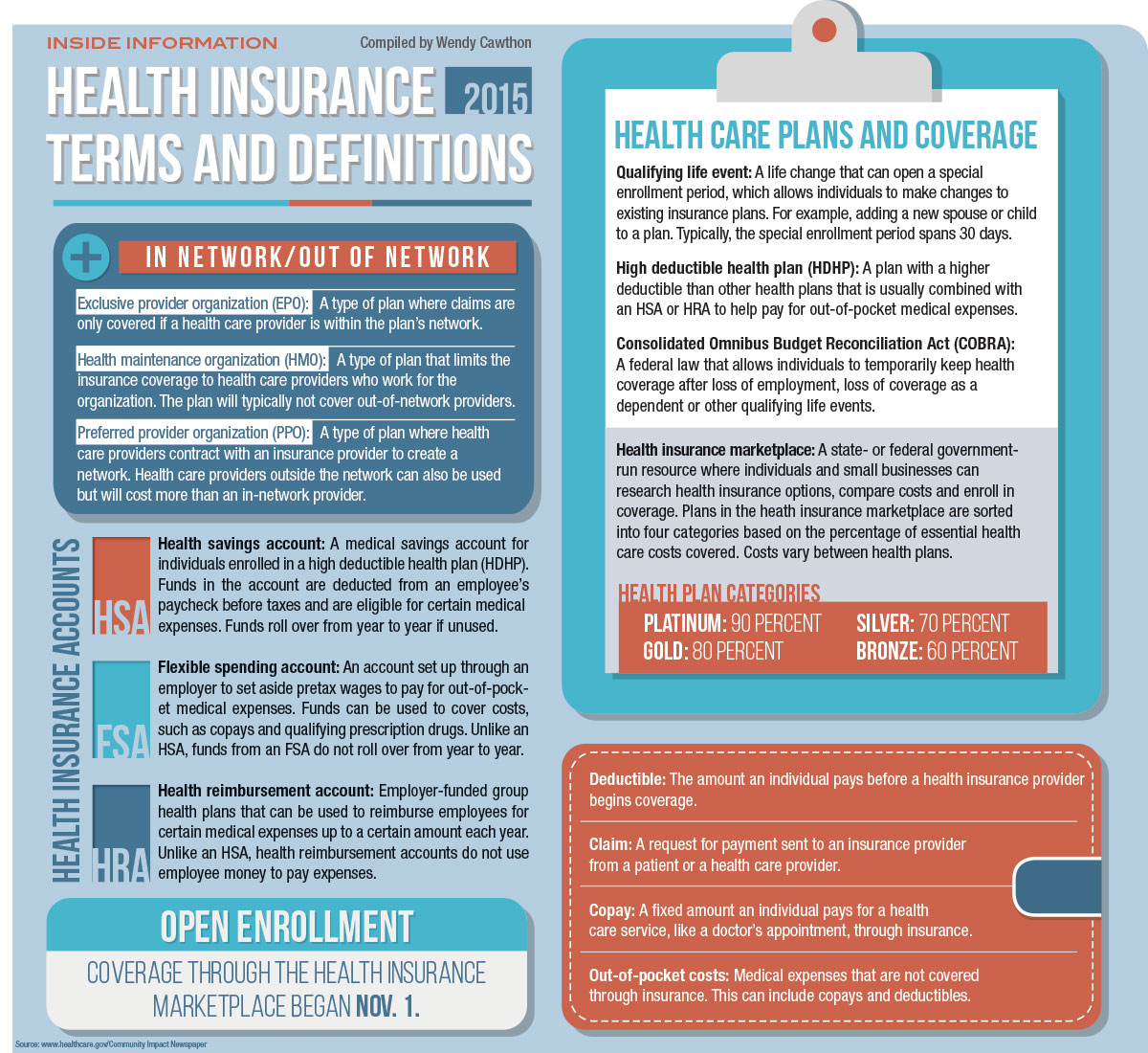 A breakdown of health insurance terms and definitions