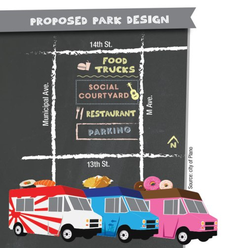 Hub Street Plano Food Truck Derby