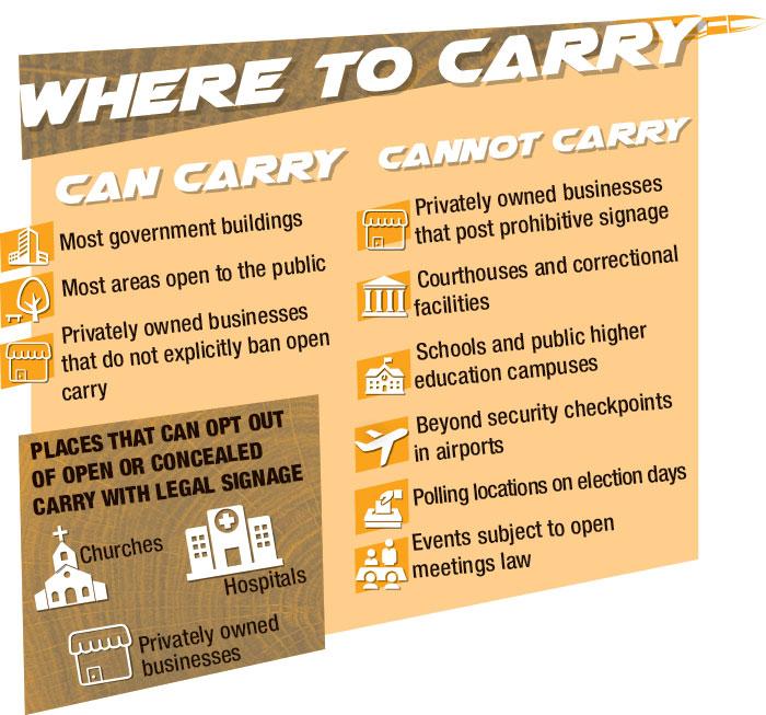 New Gun Laws Take Effect In Texas