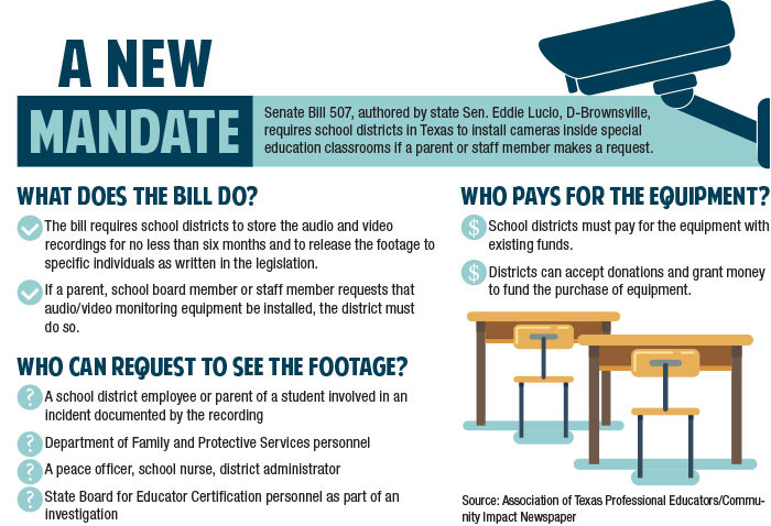 Unfunded mandates costing Texas school districts