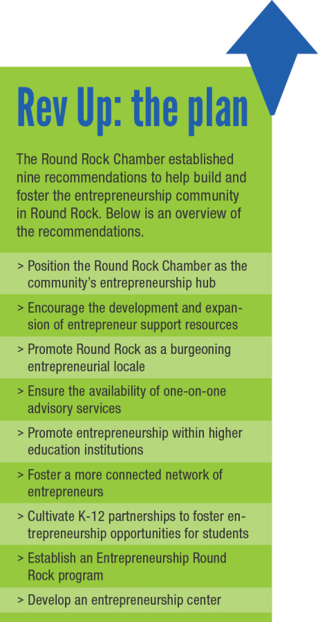 Round Rock Chamber creates plan to help cultivate entrepreneurship