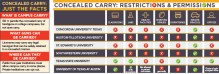 Campus carry, security rules implemented