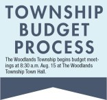 EDP funding under scrutiny in township's budget discussions