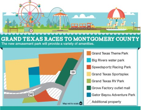 Amusement park headed to New Caney