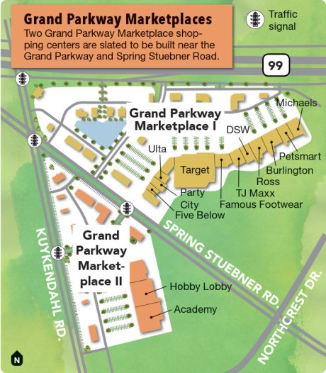 Hobby Lobby, Academy to anchor second Grand Parkway Marketplace center