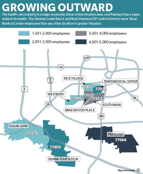 Health care boom extends into Pearland economy