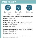 Colleyville policies shift with council turnover