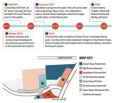 Retail booms in the Lake Houston area