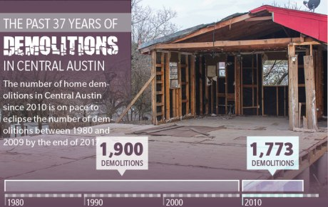 The past 37 years of demolitions in central austin