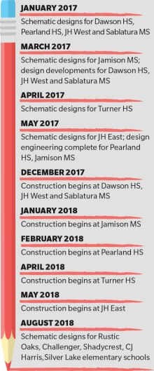Pearland ISD moves forward on bond-funded construction