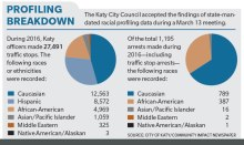 Katy City Council releases racial profiling data