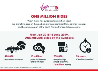 Virgin Trains Celebrates One Million Ride Mark