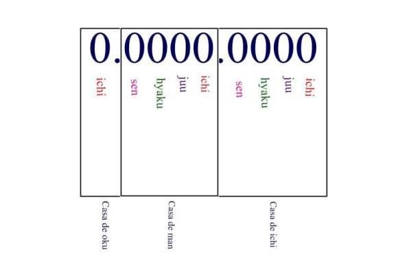 números em japonês gr 2