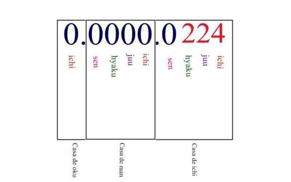 números em japones gr 224