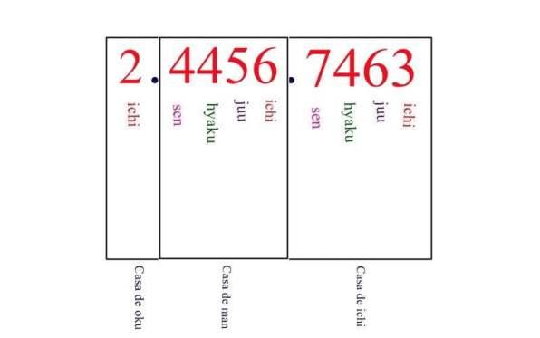 números em japones gr ultimo