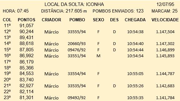 Solta de Iconha