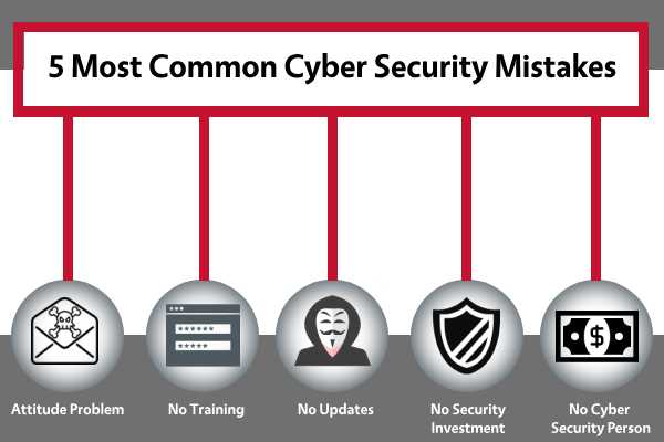 5 Cyber Security Mistakes