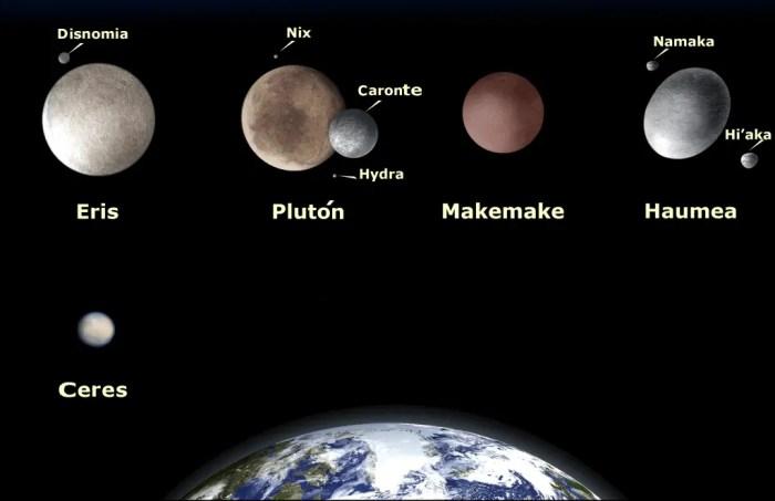 Algunos de los planetas enanos mas conocidos