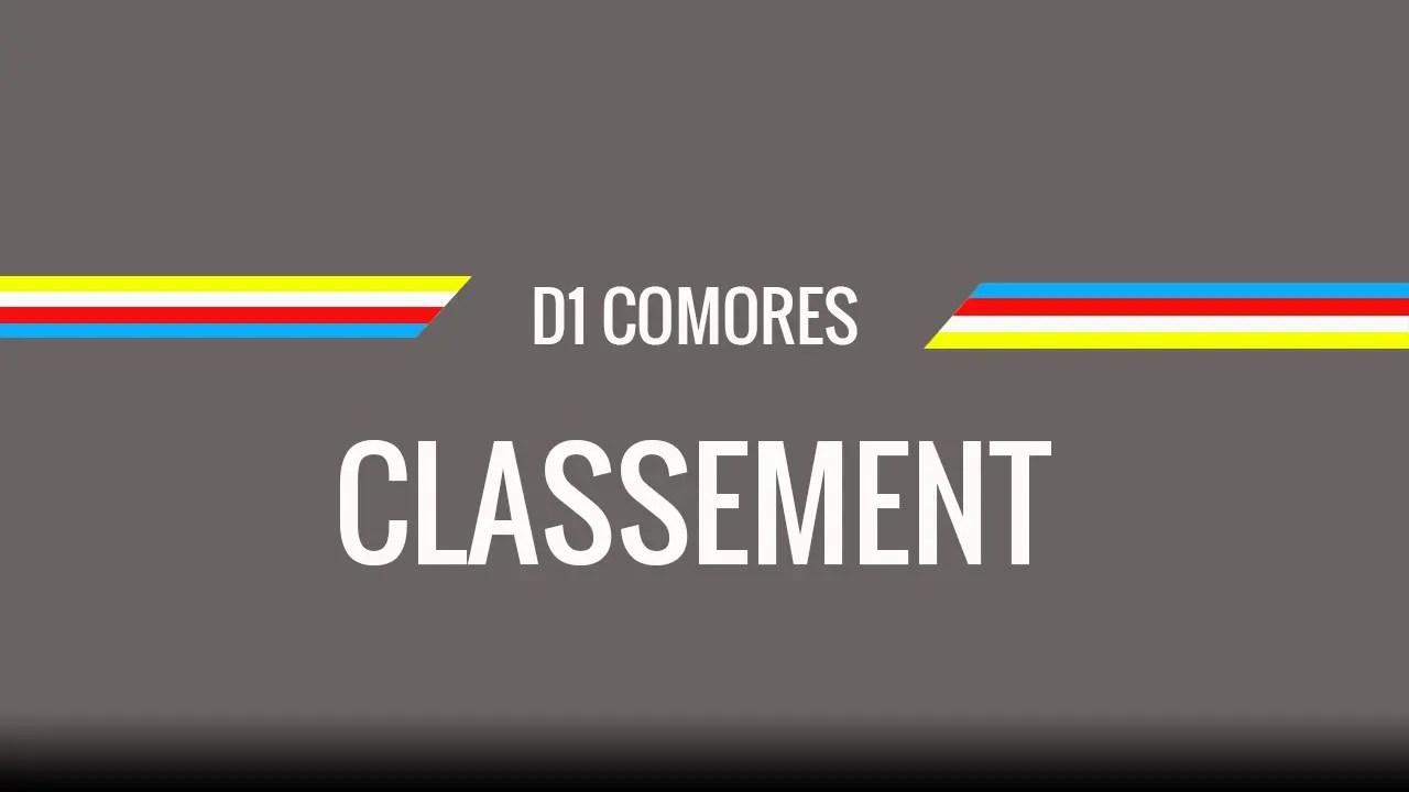 Classements, Classements