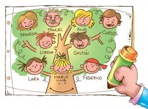 como se hace un arbol genealogico