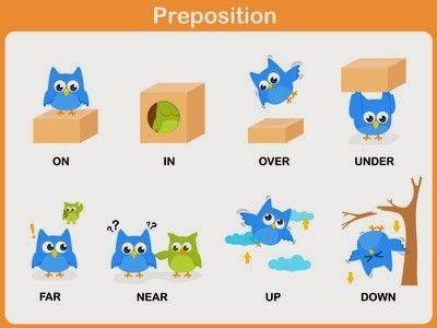 Preposiciones en inglés y español, de lugar, de tiempo, de movimiento