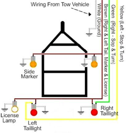 Wiring Trailer Lights – Compact Camping Concepts