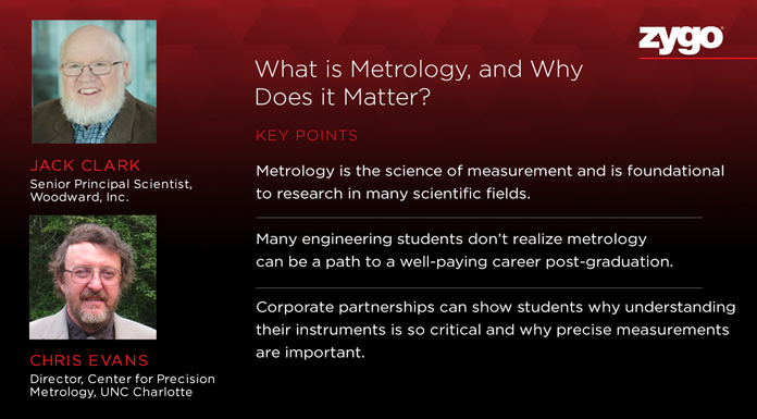 What is Metrology and Why Does it Matter