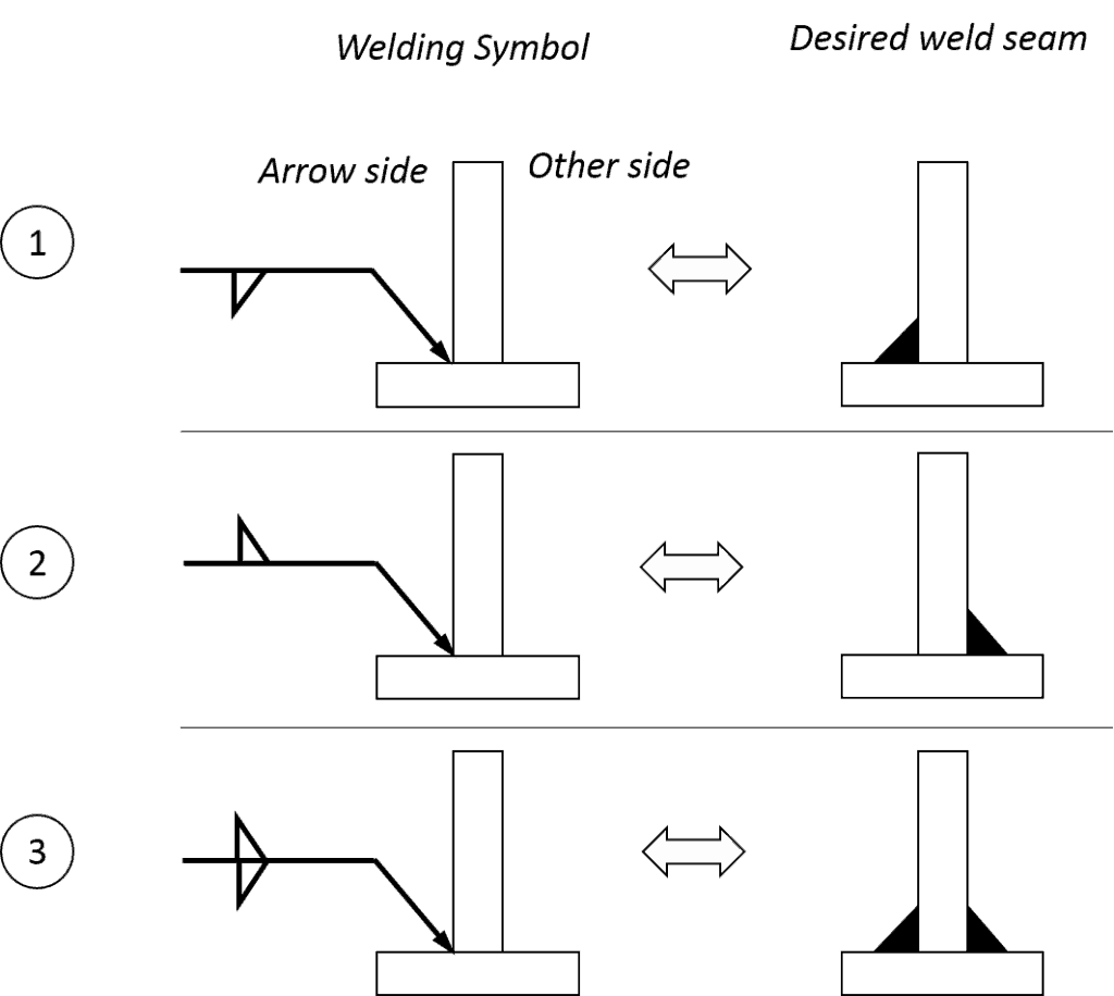 Weld Symbols For Welding