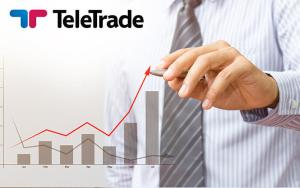 Financial broker TeleTrade, reviews from the traders