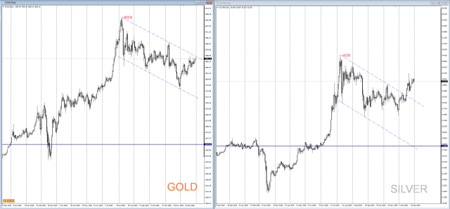 silver price 2020