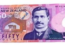 NZD/USD - korekta spadkowa powstrzymana przez dobre dane z Nowej Zelandii