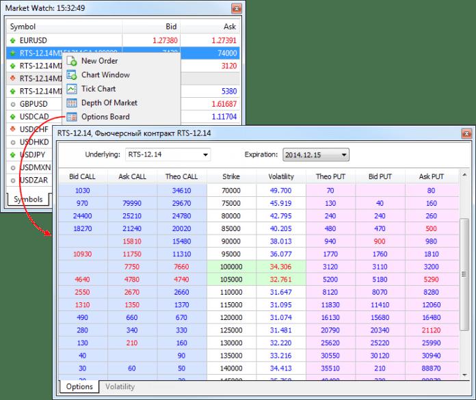 Poszerzenie funkcjonalności MT5 o opcje